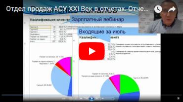 Отдел продаж АСУ XXI Век в отчетах. Отчет Квалификация клиентов